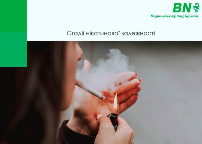 Ознаки залежності від паління на трьох стадіях